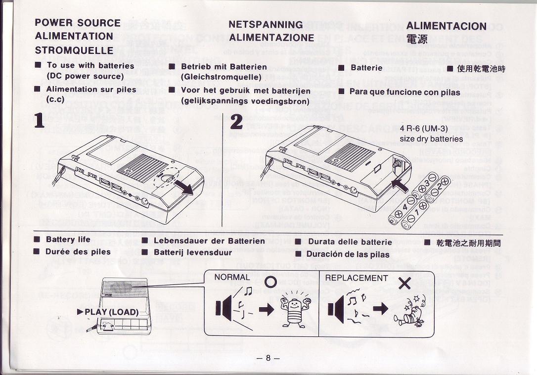 Vintage Technics, National RQ-8100