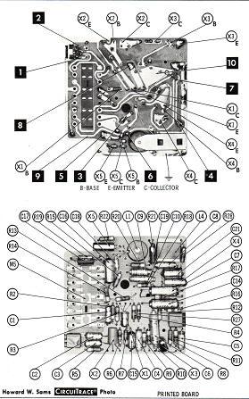 Vintage Technics, Phono Trix 88