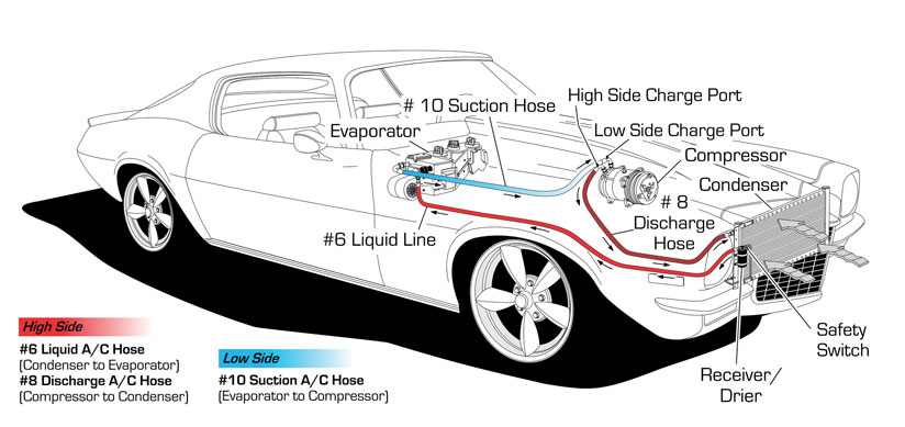 install besides air conditioning wiring diagrams also blower motor