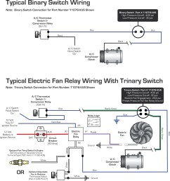 vintage air blog archive wiring diagrams binary switch trinary rh vintageair com air conditioner fan wiring [ 2166 x 2308 Pixel ]