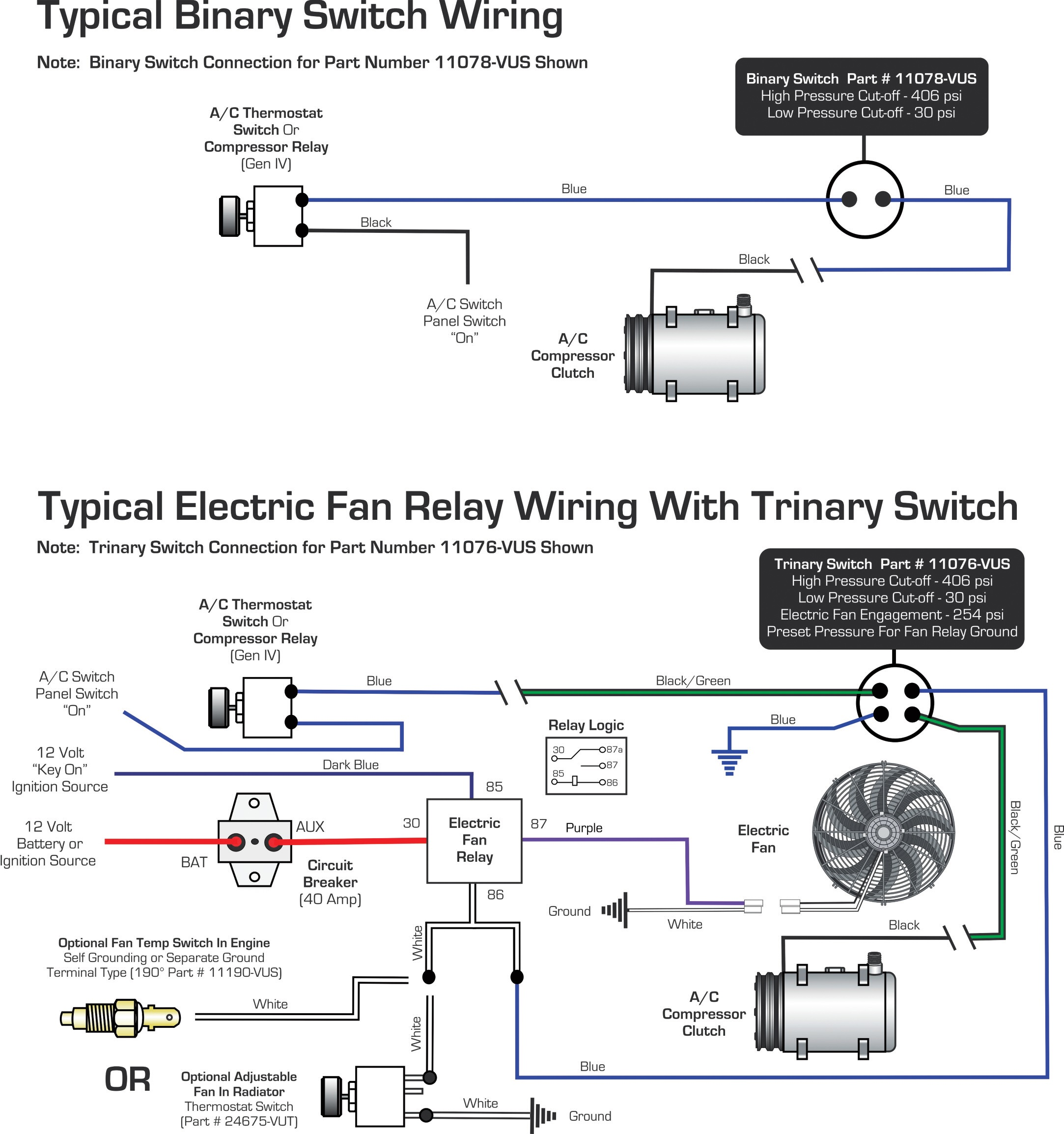automotive electric fan wiring diagram appradio 2 vintage air blog archive diagrams binary switch trinary 1