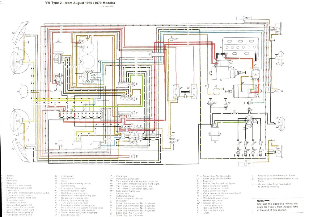 medium resolution of 70 vw bug turn signal wiring another blog about wiring diagram u2022 rh ok2 infoservice ru