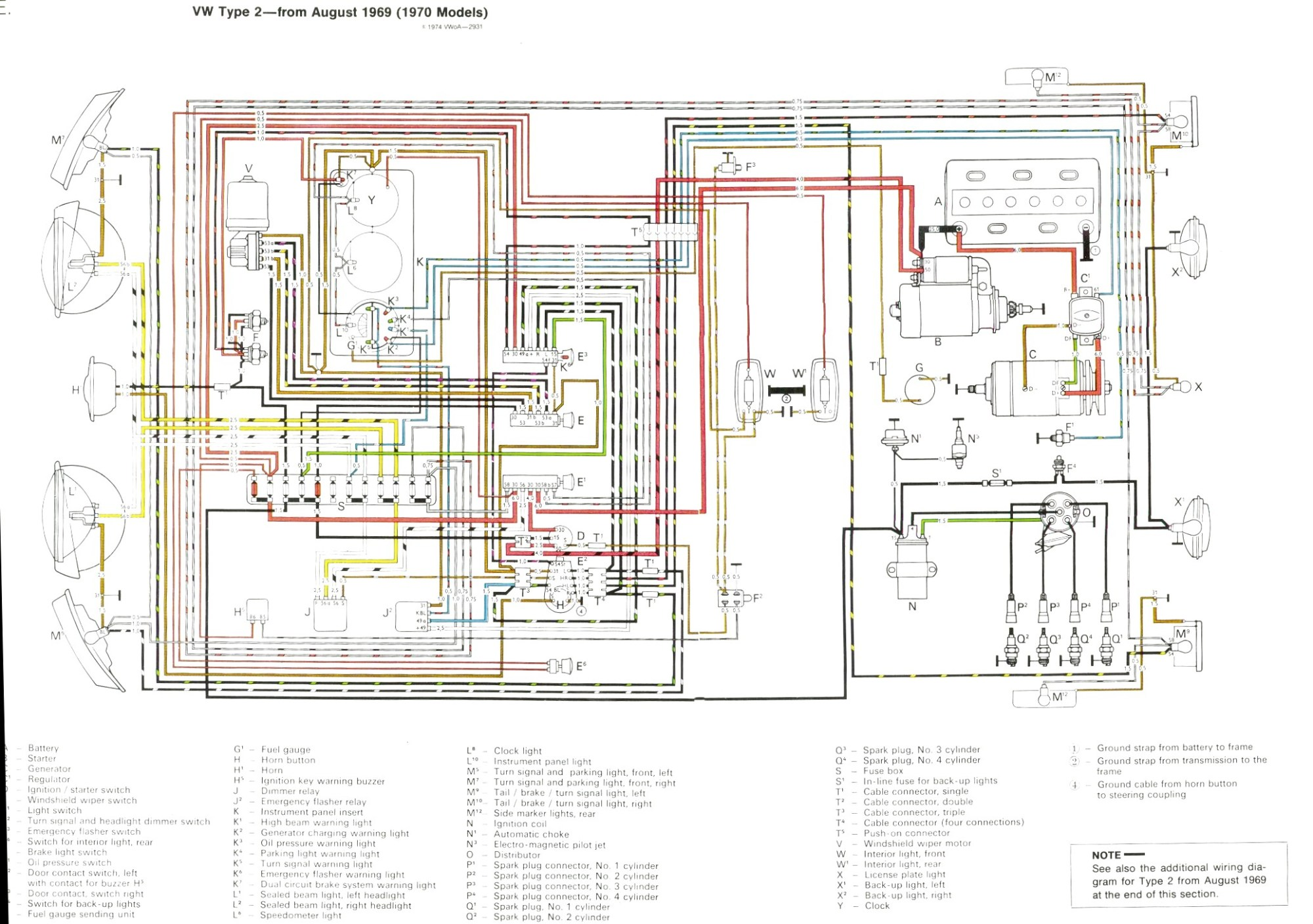 hight resolution of baywindow fusebox layout 1998 vw beetle fuse box location august 1969 1970 models