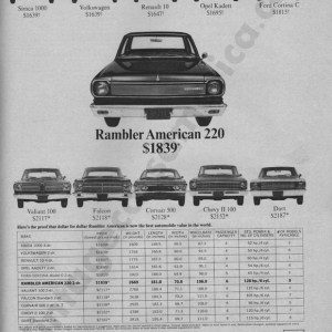 1967 American Motors Advertisement #1