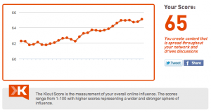 7klout
