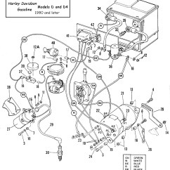Harley Davidson Gas Golf Cart Wiring Diagram Thermal Fuse I Have A 82 D3dx4 When Press