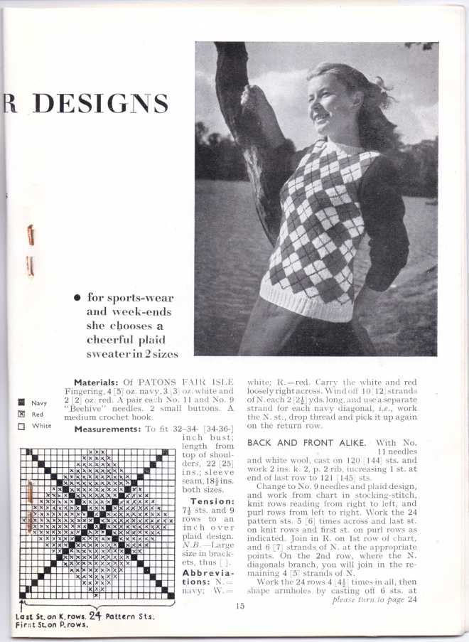 ForTheJuniorMiss Stitchcraft 1940s magazine scan 40's p 15