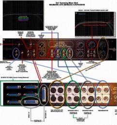a2e flat dark air switch summing mixer xformer a7e oxford transformer mixer [ 1000 x 1000 Pixel ]