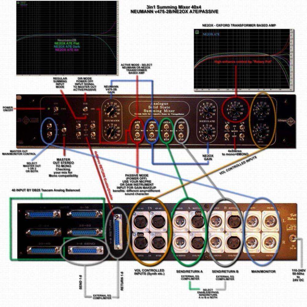 medium resolution of a2e flat dark air switch summing mixer xformer a7e oxford transformer mixer