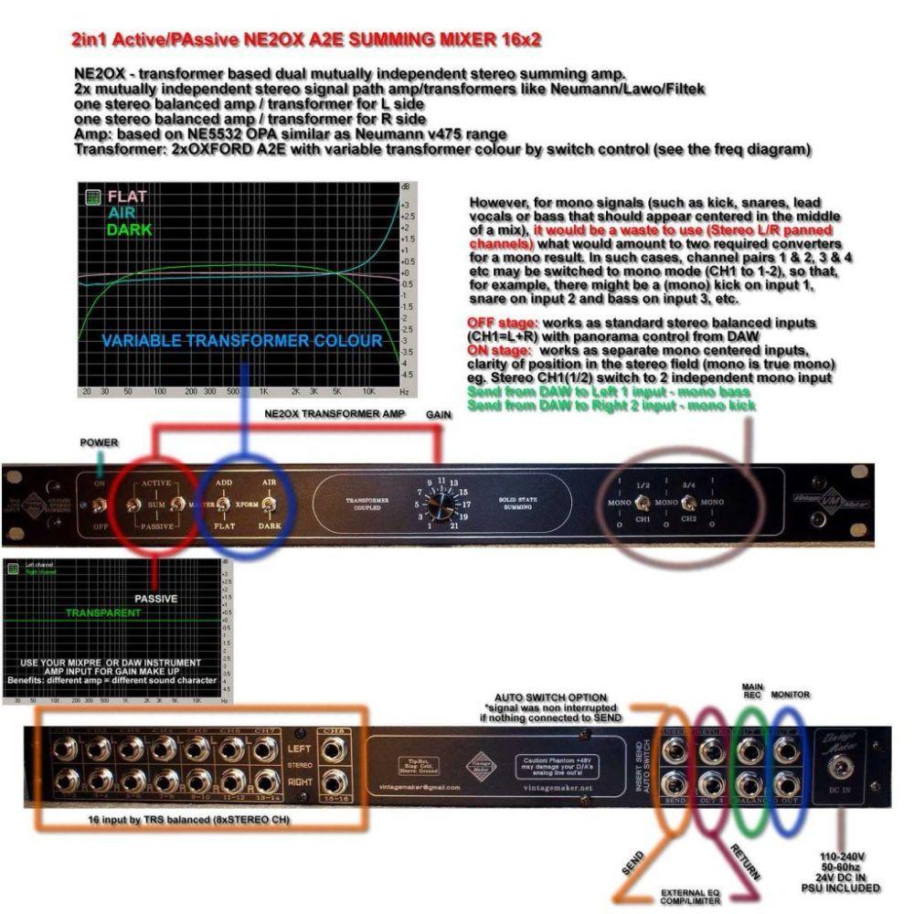 medium resolution of ne2ox a2e variable transformer summing