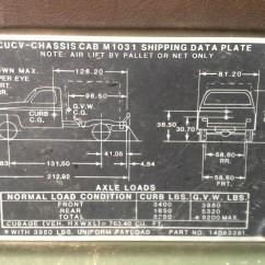 Cucv M1009 Wiring Diagram 2 Humbucker 1 Volume Tone 1986 Chevy K30 Military Truck 1999