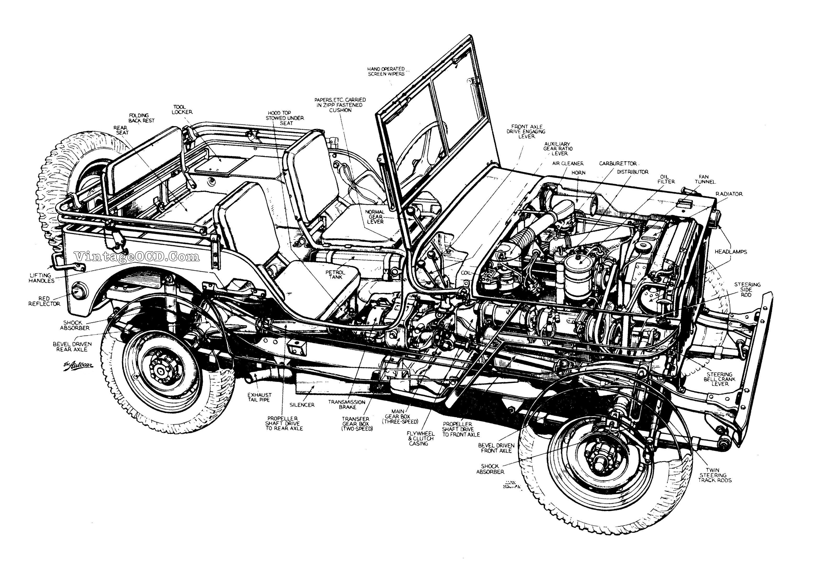 Willy S Jeep Cut Away Photo