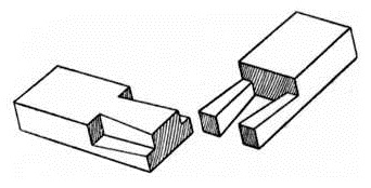 Dovetailed Halving Joint – Wood Joint