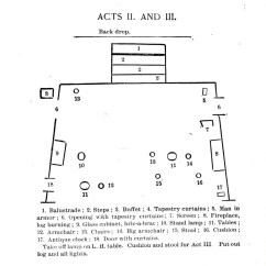 Stage Directions Diagram 120 240 Wiring Printed Matter Little Lord Fauntleroy Direction 2