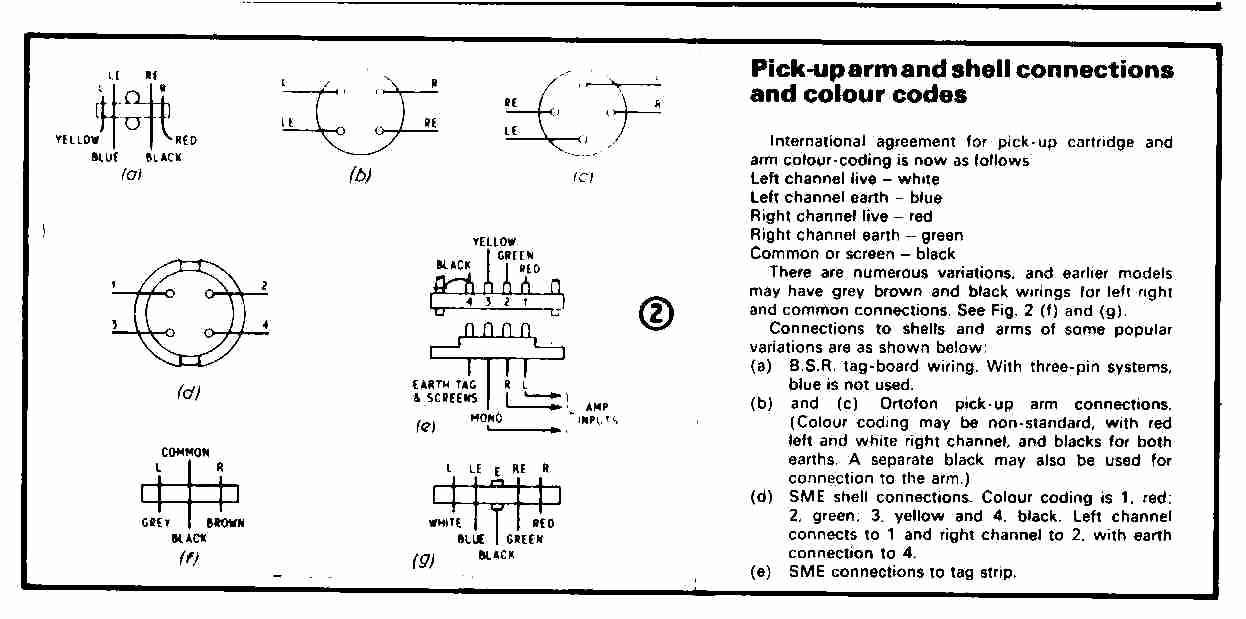 Vintage Radio and Electronics. Components 1