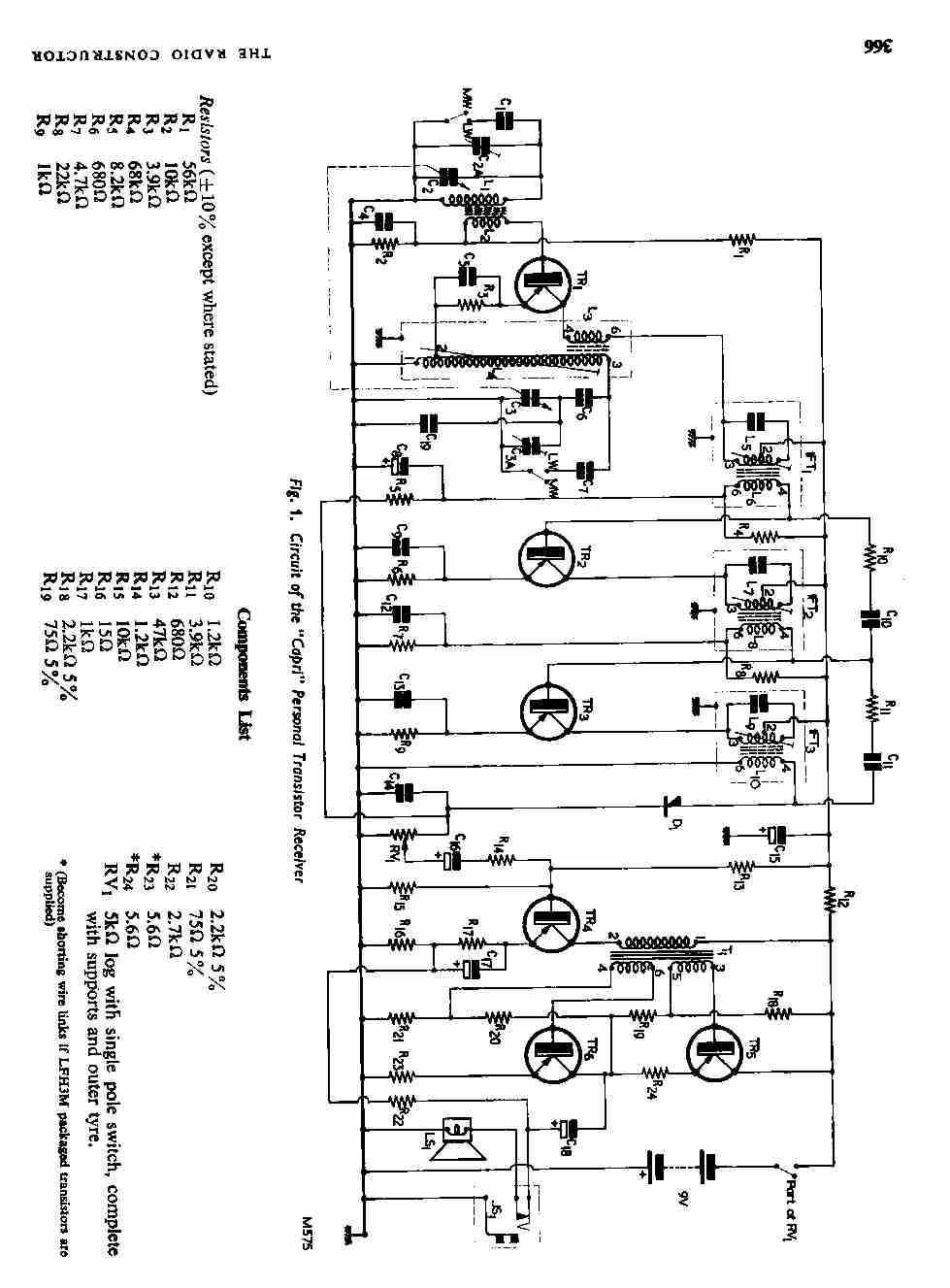 Vintage Radio and Electronics. Capri 6 Transistor Portable