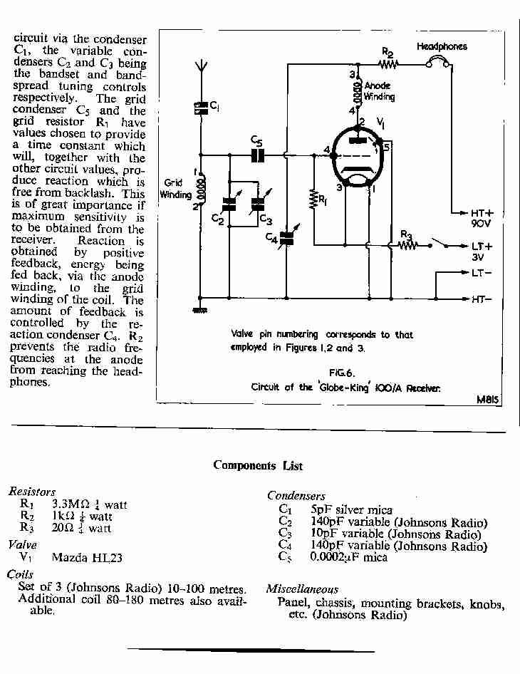 Vintage Radio and Electronics. Globe King 100A Shortwave