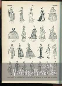 fashion silhouettes 12th century to 1938
