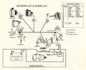 1972 Sno Jet SST