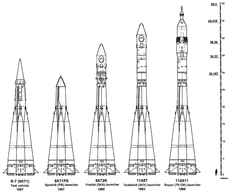 Designing The Perfect Cosmonaut