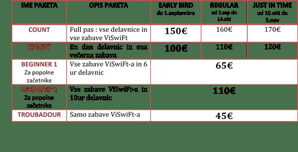 cene ViSwiFt 2015