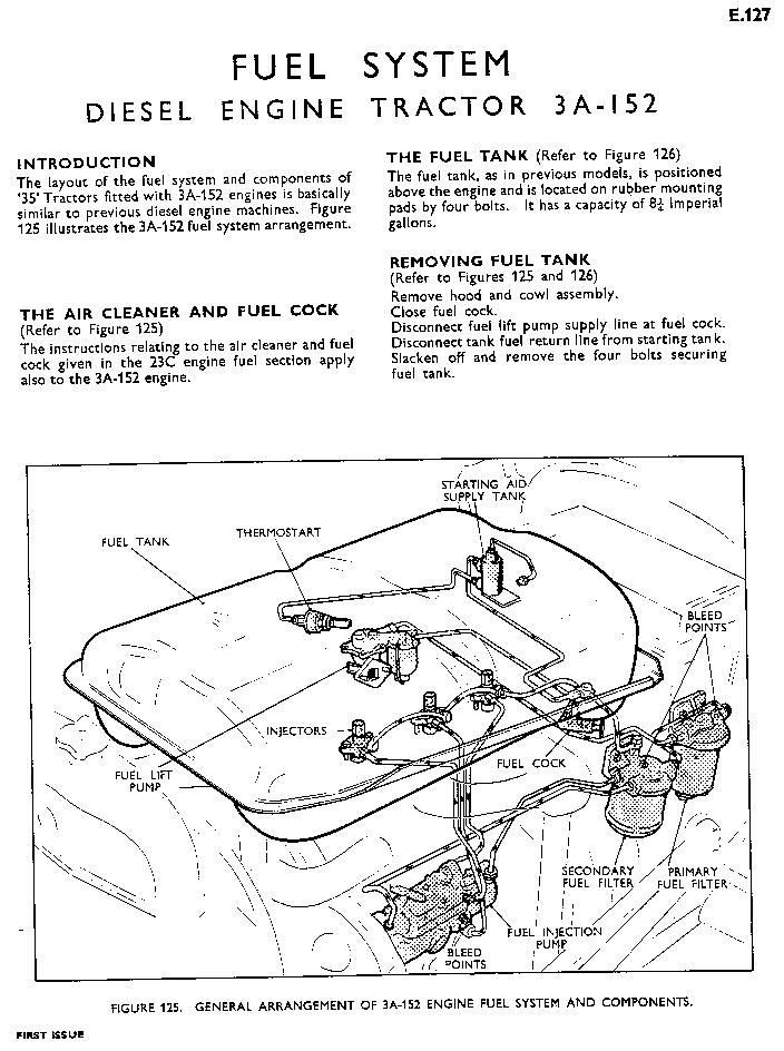 Wiring Diagram For Perkins Engine