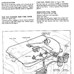Massey Ferguson 35 Wiring Diagram Lanz Bulldog Harris 50 Www Toyskids Co Mf35 135