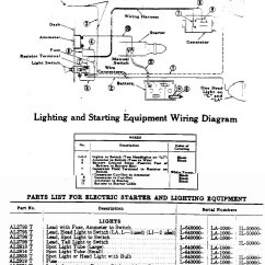 John Deere Stx38 Lawn Tractor Wiring Diagram Vw Golf Mk2 Gti 16v Mower La 105 Free Engine
