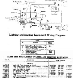 wiring diagram for the john deere l and la tractor [ 1117 x 1290 Pixel ]