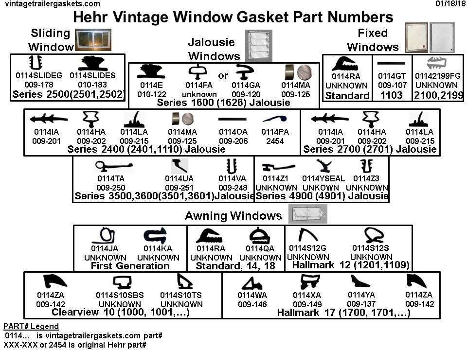 1.1.7 Hehr First Generation Windows