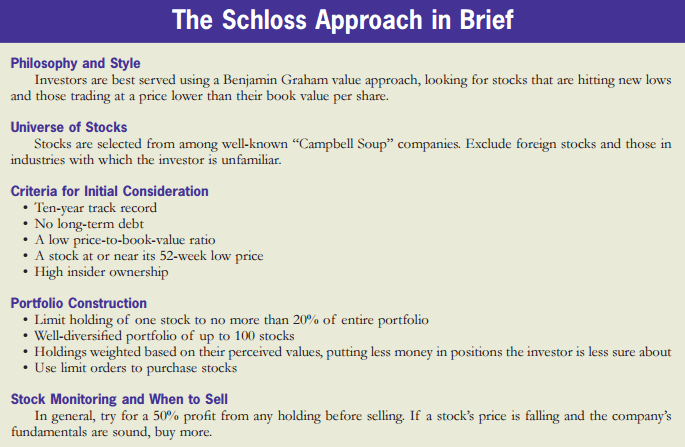 Walter Schloss Approach to Value Investing