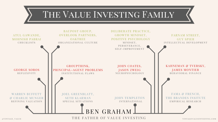 The Value Investing Family - Vintage Value Investing