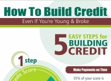 How-to-Build-Credit-Infographic