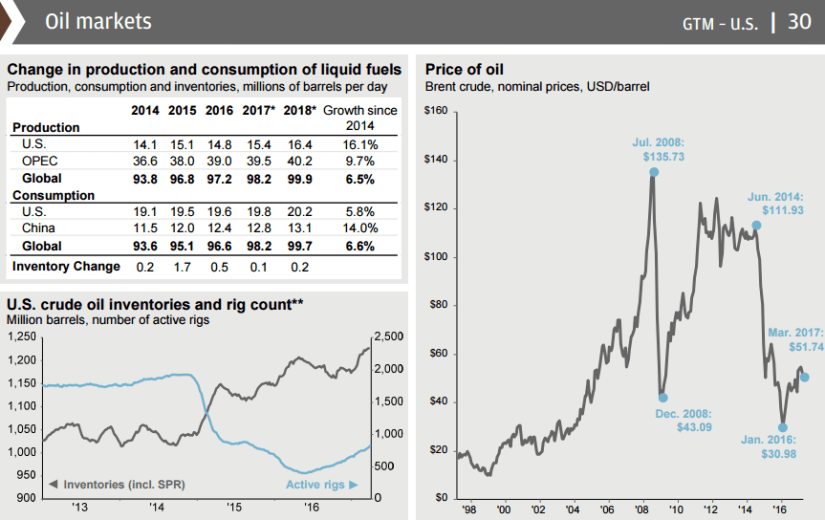 JPM Guide to the Markets 2Q17 5b