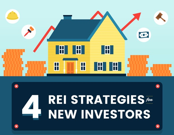 4 Best Real Estate Investment Strategies