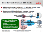 Cloud Service Delivery via Wan - Image courtesy of Fujitsu