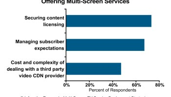 Multi-Screen Video Content and OTT Partnerships Enabled by New Video
