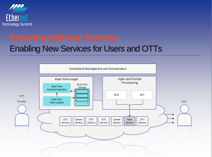 Napatech's view of assuring OoE and security to enable new services for users and OTTs.