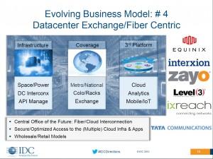 IDC - Slide 16 - The Evolving Business Model