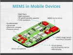 MEMS in mobile devices from Virtuix.