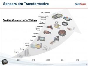Sensors are transformative according to InvenSense.
