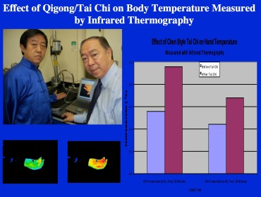 Radian Dome to test blood flow, electrical flow, and biophoton emission. The temperature raised after Tai Chi practice (see the red bars).