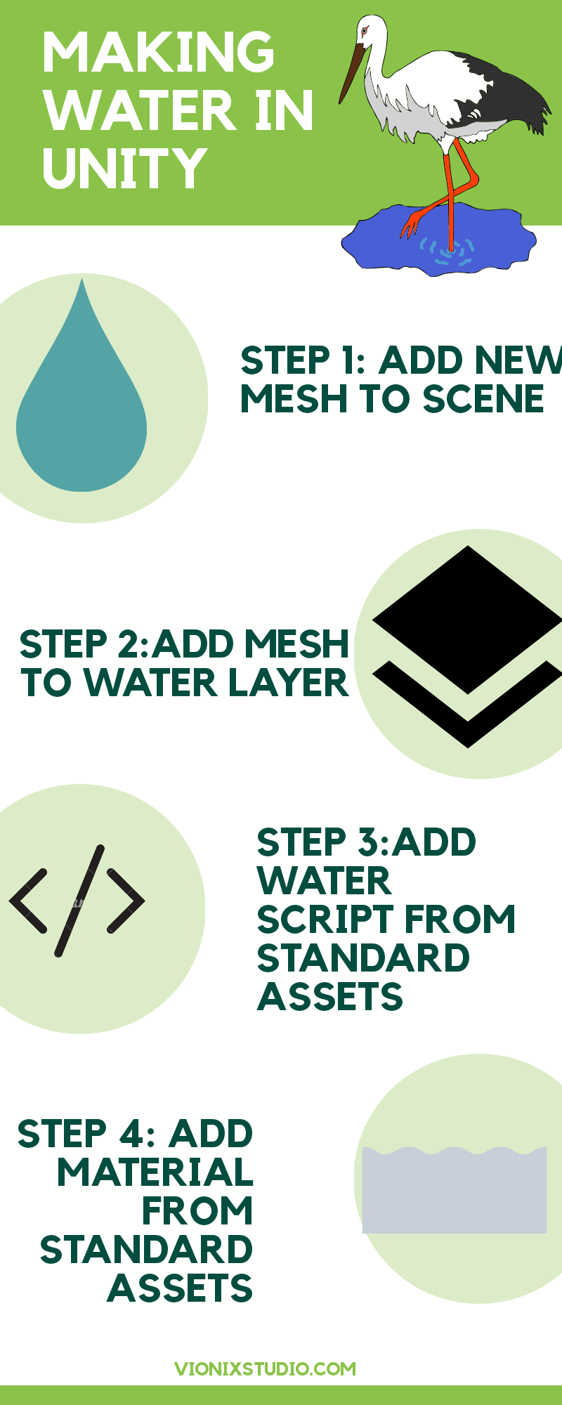Making water in unity