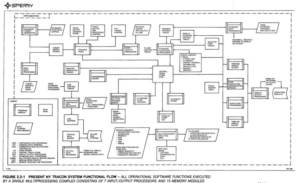 Image Result For Resume Software Engineer Sample