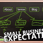 Small Business Website - SEO Keyword Ranking Expectations