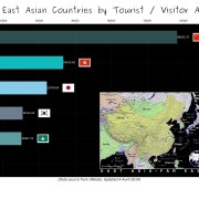 Tourist / Visitor Arrivals Ranking -  Eastern Asia (2005-2017)