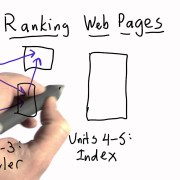 Ranking Web Pages - CS101 - Udacity
