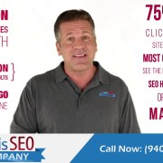 Off Site SEO Website Ranking Expert Wichita Falls TX