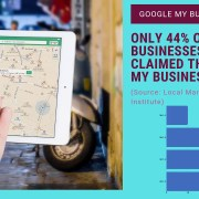 introduction to google my business seo-hindi-english