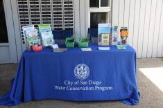 City of San Diego Water Conservation Program